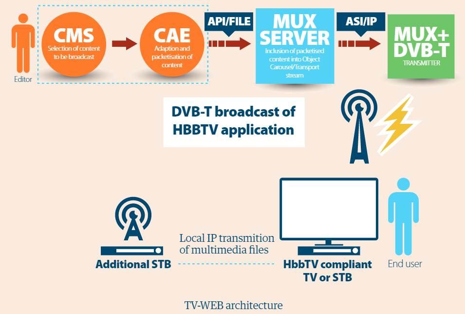 TVweb-2