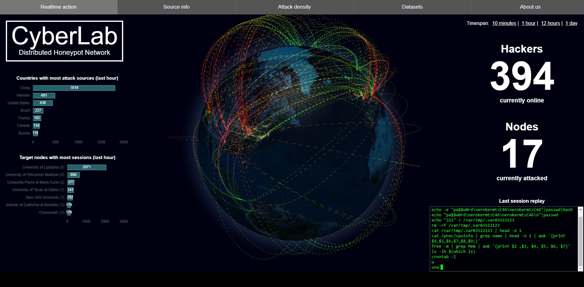 CyberLab – an open cybersecurity observation platform