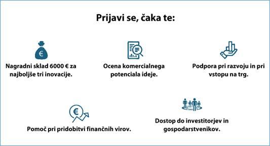 ODPRTE PRIJAVE: Rektorjeva nagrada za naj inovacijo Univerze v Ljubljani 2019